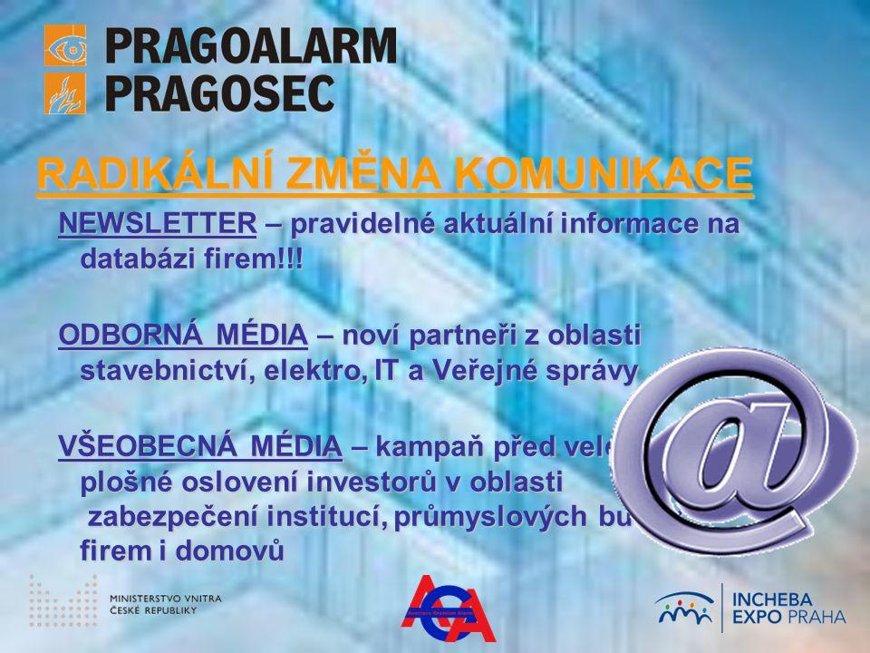 RADIKÁLNÍ ZMĚNA KOMUNIKACE NEWSLETTER – pravidelné aktuální informace na databázi firem!!.