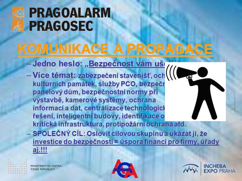 """KOMUNIKACE A PROPAGACE –Jedno heslo: """"Bezpečnost vám ušetří –Více témat: zabezpečení stavenišť, ochrana kulturních památek, služby PCO, bezpečný panelový dům, bezpečnostní normy při výstavbě, kamerové systémy, ochrana informací a dat, centralizace technologických řešení, inteligentní budovy, identifikace osob, kritická infrastruktura, protipožární ochrana atd."""