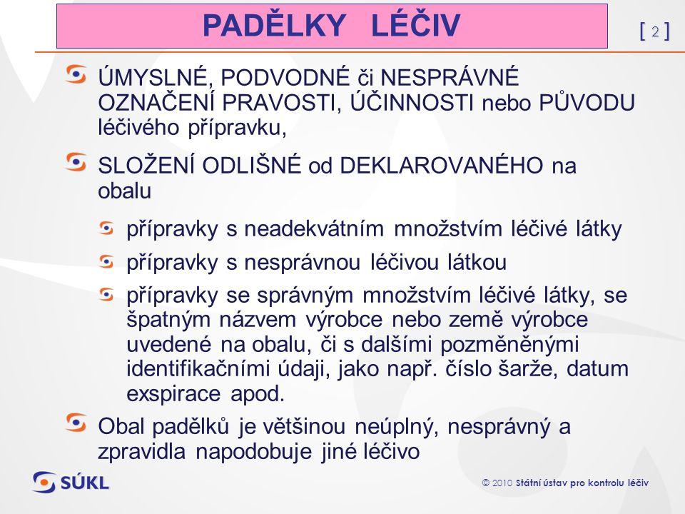 [ 2 ] © 2010 Státní ústav pro kontrolu léčiv ÚMYSLNÉ, PODVODNÉ či NESPRÁVNÉ OZNAČENÍ PRAVOSTI, ÚČINNOSTI nebo PŮVODU léčivého přípravku, SLOŽENÍ ODLIŠNÉ od DEKLAROVANÉHO na obalu přípravky s neadekvátním množstvím léčivé látky přípravky s nesprávnou léčivou látkou přípravky se správným množstvím léčivé látky, se špatným názvem výrobce nebo země výrobce uvedené na obalu, či s dalšími pozměněnými identifikačními údaji, jako např.