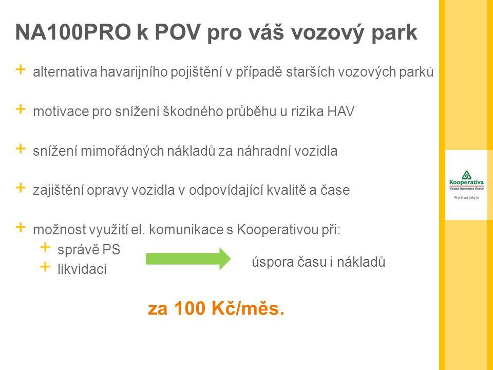 NA100PRO k POV pro váš vozový park za 100 Kč/měs.