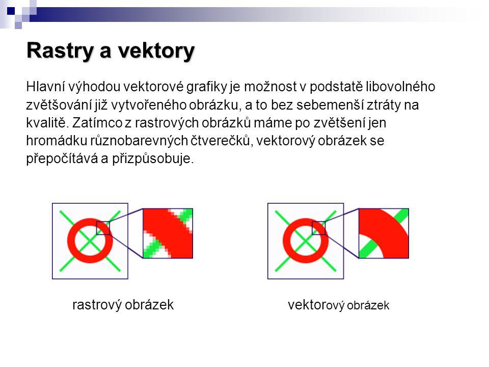 Rastry a vektory Hlavní výhodou vektorové grafiky je možnost v podstatě libovolného zvětšování již vytvořeného obrázku, a to bez sebemenší ztráty na k