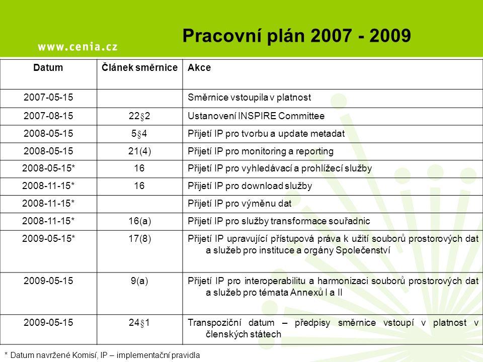 Pracovní plán 2010 - 2013 DatumČlánek směrniceAkce 2010-05-1521§121§1Implementace předpisů pro monitoring 2010-05-156(a)Metadata k dispozici pro prostorová data odpovídající tématům Annexu I a II 2010-05-15*16Funkční vyhledávací a prohlížecí síťové služby 2010-05-1515Komise uvede do provozu geo-portál na úrovni Společenství 2010-05-1521§221§2První reportingová povinnost členských států.