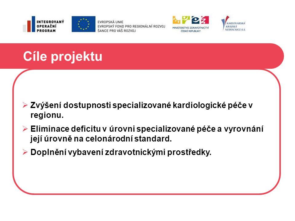 Cíle projektu  Zvýšení dostupnosti specializované kardiologické péče v regionu.  Eliminace deficitu v úrovni specializované péče a vyrovnání její úr