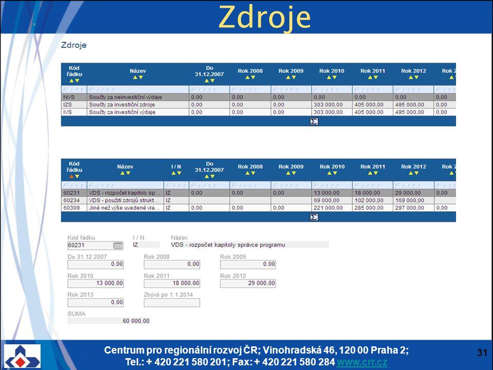 Centrum pro regionální rozvoj ČR; Vinohradská 46, 120 00 Praha 2; Tel.: + 420 221 580 201; Fax: + 420 221 580 284 www.crr.czwww.crr.cz 31 Zdroje