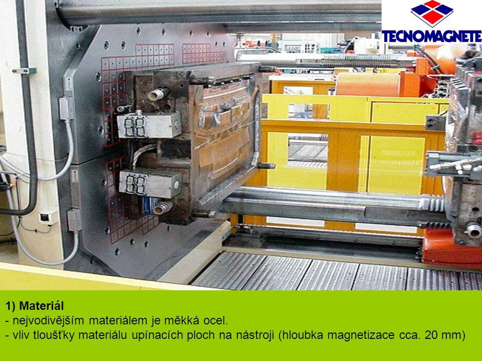 1) Materiál - nejvodivějším materiálem je měkká ocel. - vliv tloušťky materiálu upínacích ploch na nástroji (hloubka magnetizace cca. 20 mm)