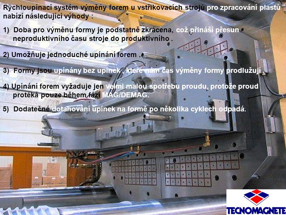 Technické vlastnosti magnetických upínacích desek QUAD PRESS Magnetické upínací desky jsou použitelné do teploty max 120°C (248°F).