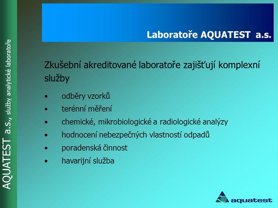 AQUATEST a.s., služby analytické laboratoře Analyzovány jsou různé materiály •voda pitná, surová, minerální, podzemní, povrchová, odpadní •zeminy, sedimenty, kaly a stavebních konstrukce •odpady a výluhy •půdní vzduch a vzdušniny •rostlinné materiály Analyzované materiály