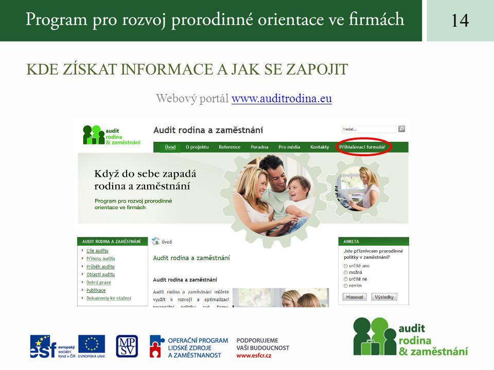 KDE ZÍSKAT INFORMACE A JAK SE ZAPOJIT Webový portál www.auditrodina.euwww.auditrodina.eu 14