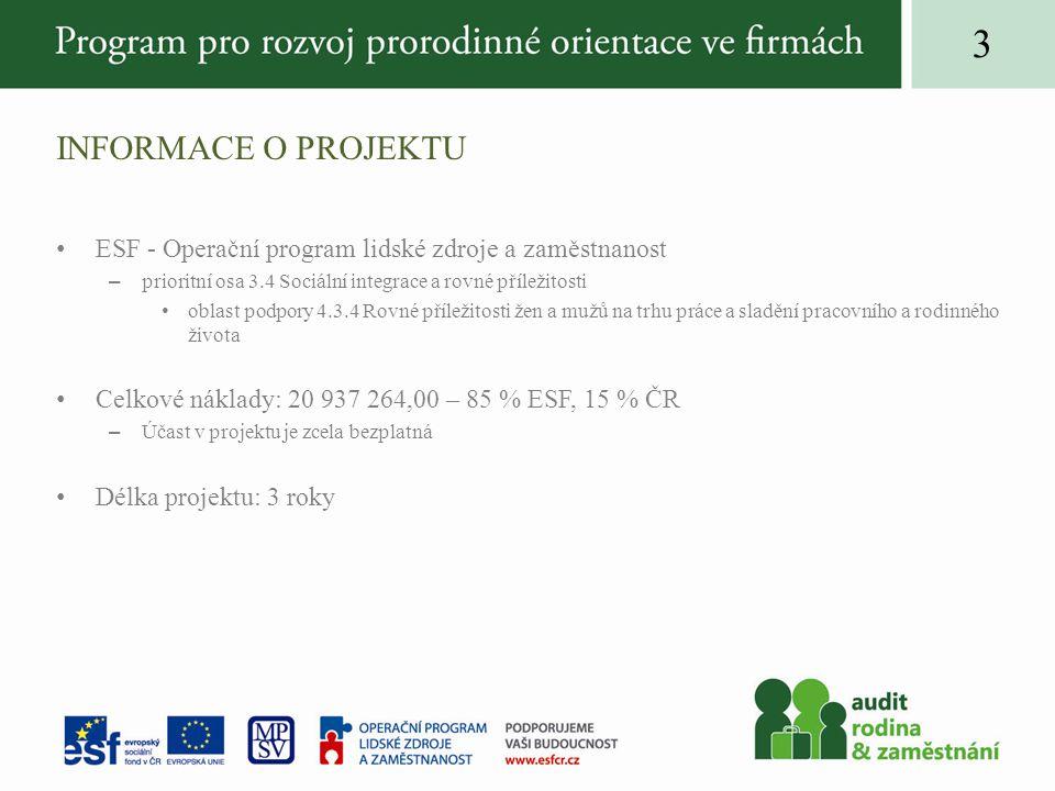 INFORMACE O PROJEKTU •ESF - Operační program lidské zdroje a zaměstnanost –prioritní osa 3.4 Sociální integrace a rovné příležitosti •oblast podpory 4.3.4 Rovné příležitosti žen a mužů na trhu práce a sladění pracovního a rodinného života •Celkové náklady: 20 937 264,00 – 85 % ESF, 15 % ČR –Účast v projektu je zcela bezplatná •Délka projektu: 3 roky 3
