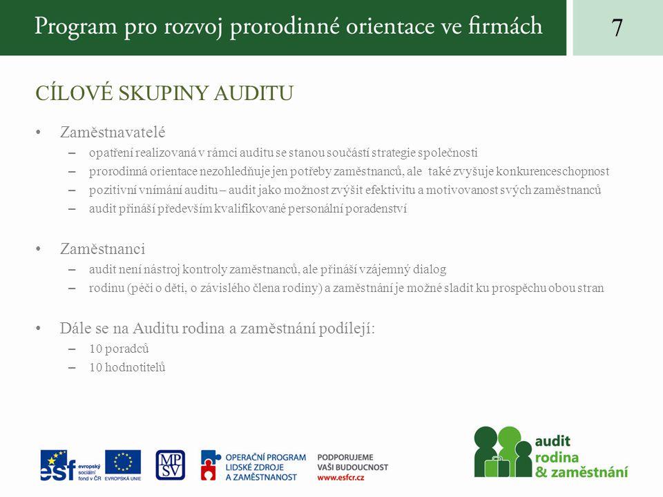 CÍLOVÉ SKUPINY AUDITU •Zaměstnavatelé –opatření realizovaná v rámci auditu se stanou součástí strategie společnosti –prorodinná orientace nezohledňuje