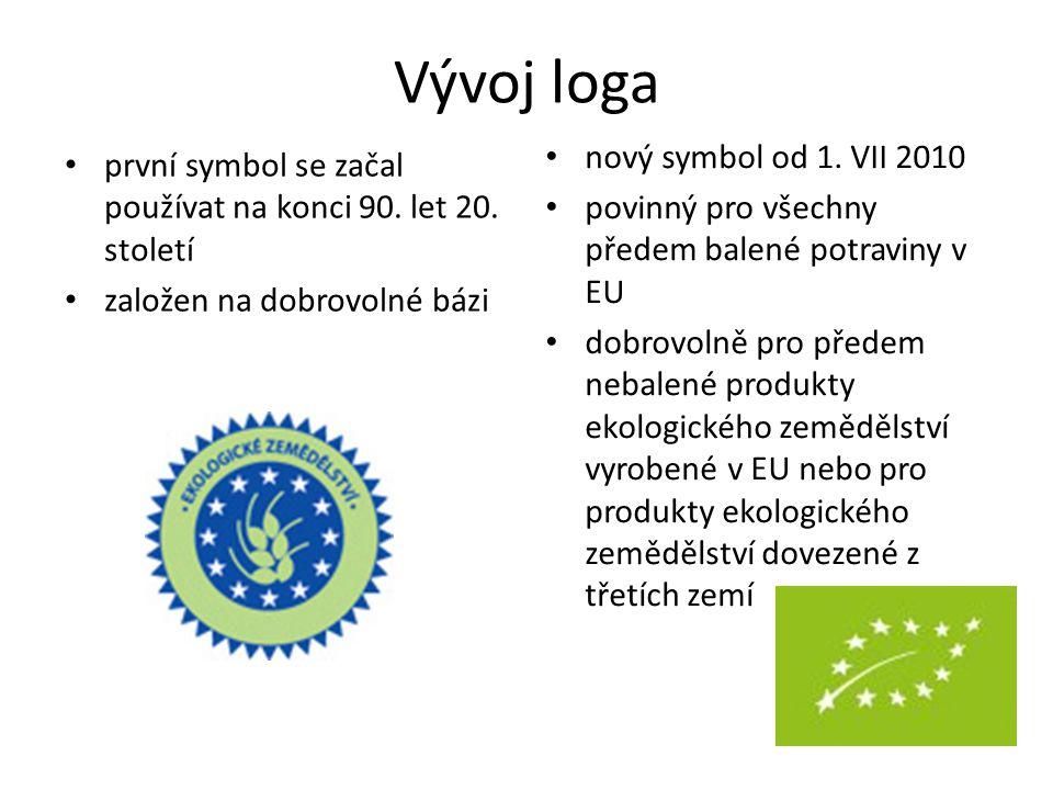 Vývoj loga • první symbol se začal používat na konci 90.