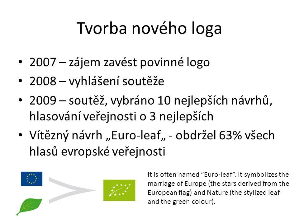 """Tvorba nového loga • 2007 – zájem zavést povinné logo • 2008 – vyhlášení soutěže • 2009 – soutěž, vybráno 10 nejlepších návrhů, hlasování veřejnosti o 3 nejlepších • Vítězný návrh """"Euro-leaf"""" - obdržel 63% všech hlasů evropské veřejnosti It is often named Euro-leaf ."""