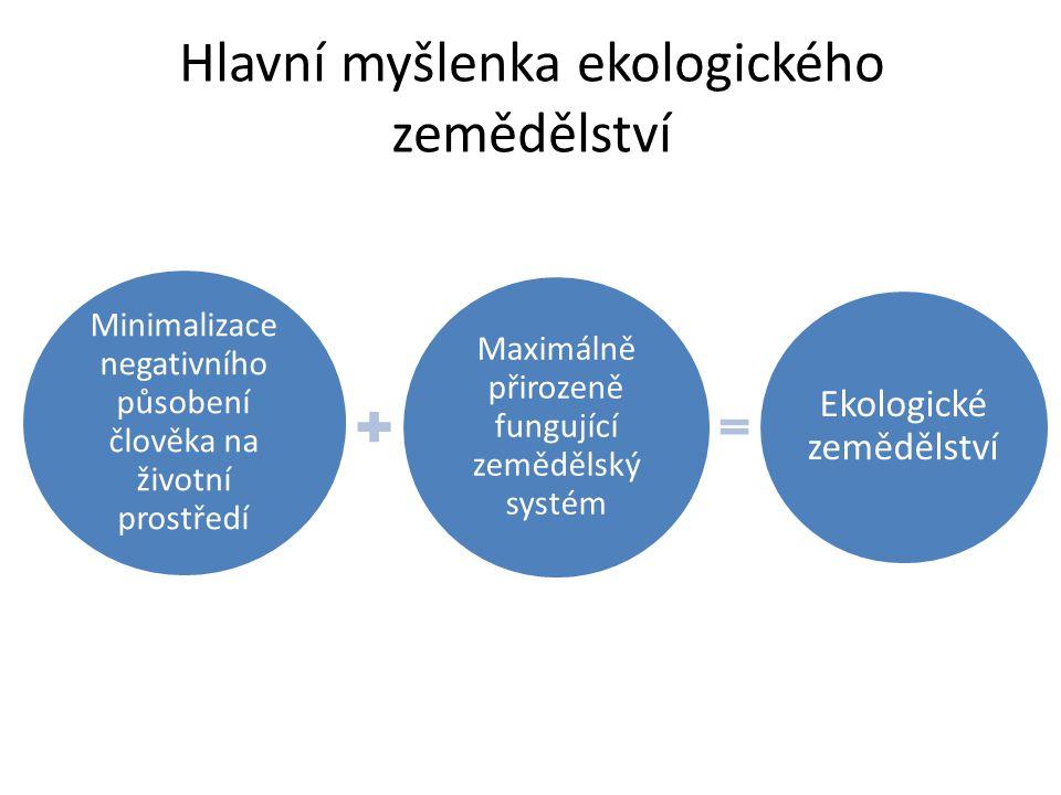 Hlavní myšlenka ekologického zemědělství Minimalizace negativního působení člověka na životní prostředí Maximálně přirozeně fungující zemědělský systém Ekologické zemědělství