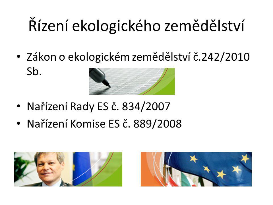 Kontrolní organizace v ČR • KEZ o.p.s - Kontrola ekologického zemědělství • ABCERT s.