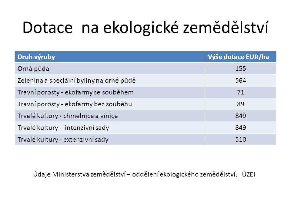 Dotace na ekologické zemědělství Druh výrobyVýše dotace EUR/ha Orná půda155 Zelenina a speciální byliny na orné půdě564 Travní porosty - ekofarmy se souběhem71 Travní porosty - ekofarmy bez souběhu89 Trvalé kultury - chmelnice a vinice849 Trvalé kultury - intenzivní sady849 Trvalé kultury - extenzivní sady510 Údaje Ministerstva zemědělství – oddělení ekologického zemědělství, ÚZEI