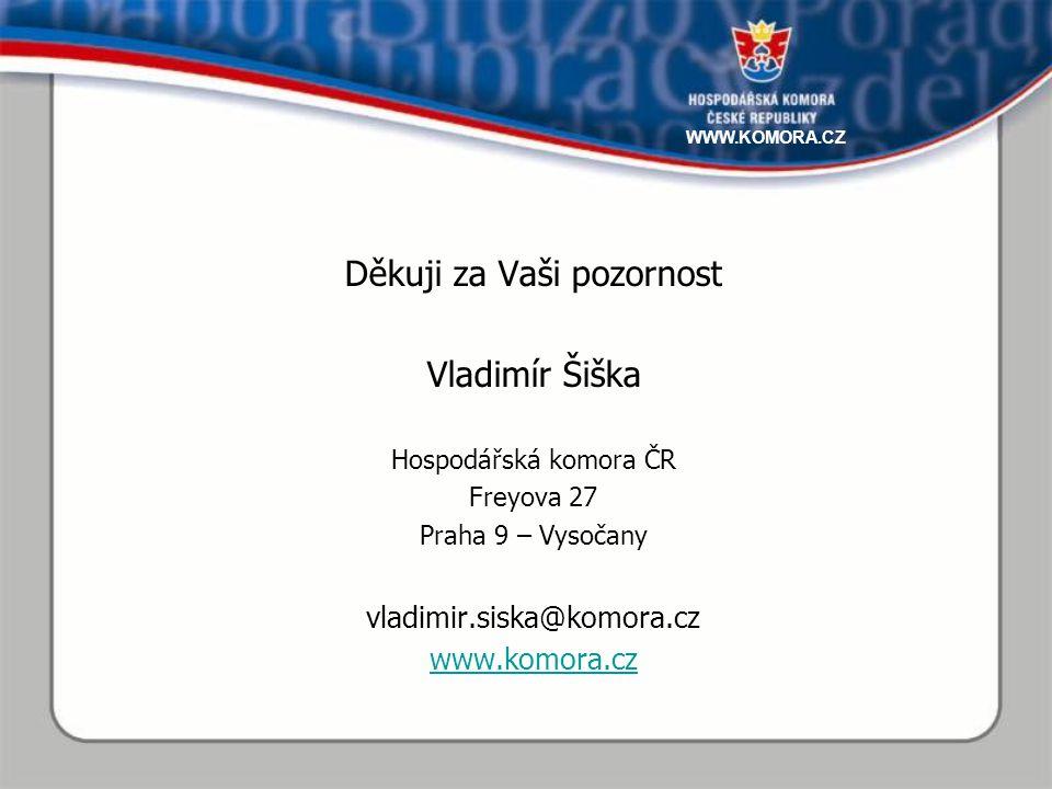 Děkuji za Vaši pozornost Vladimír Šiška Hospodářská komora ČR Freyova 27 Praha 9 – Vysočany vladimir.siska@komora.cz www.komora.cz WWW.KOMORA.CZ