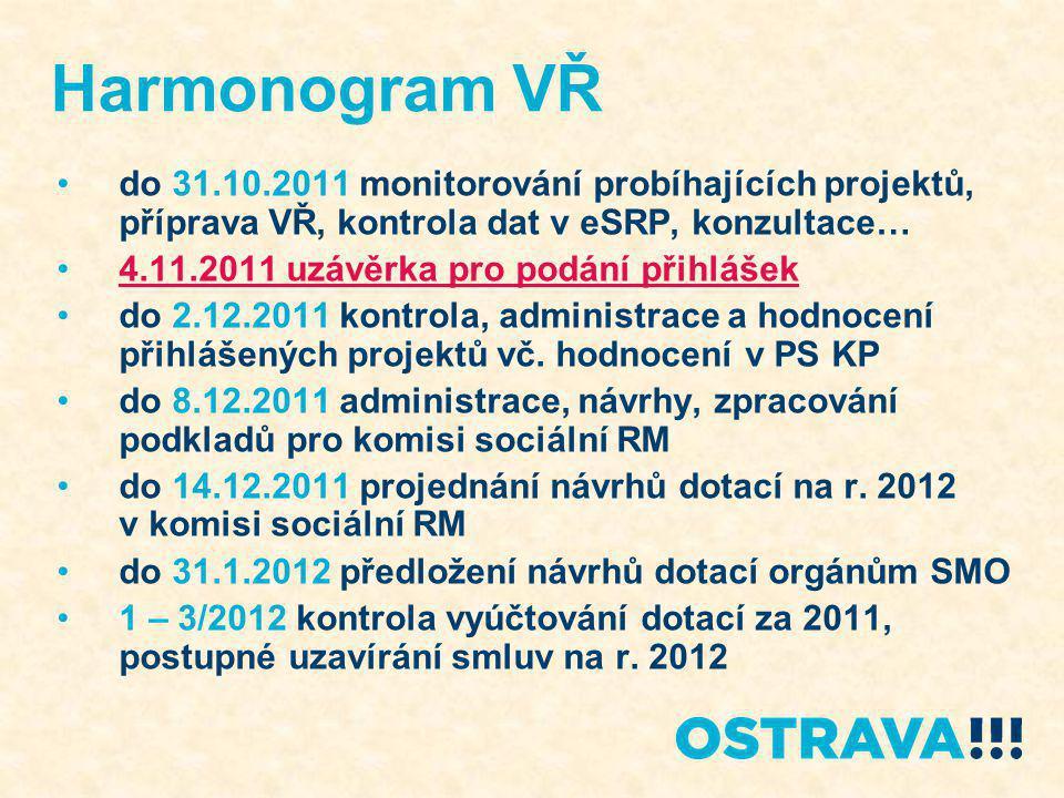 Harmonogram VŘ •do 31.10.2011 monitorování probíhajících projektů, příprava VŘ, kontrola dat v eSRP, konzultace… •4.11.2011 uzávěrka pro podání přihlášek •do 2.12.2011 kontrola, administrace a hodnocení přihlášených projektů vč.