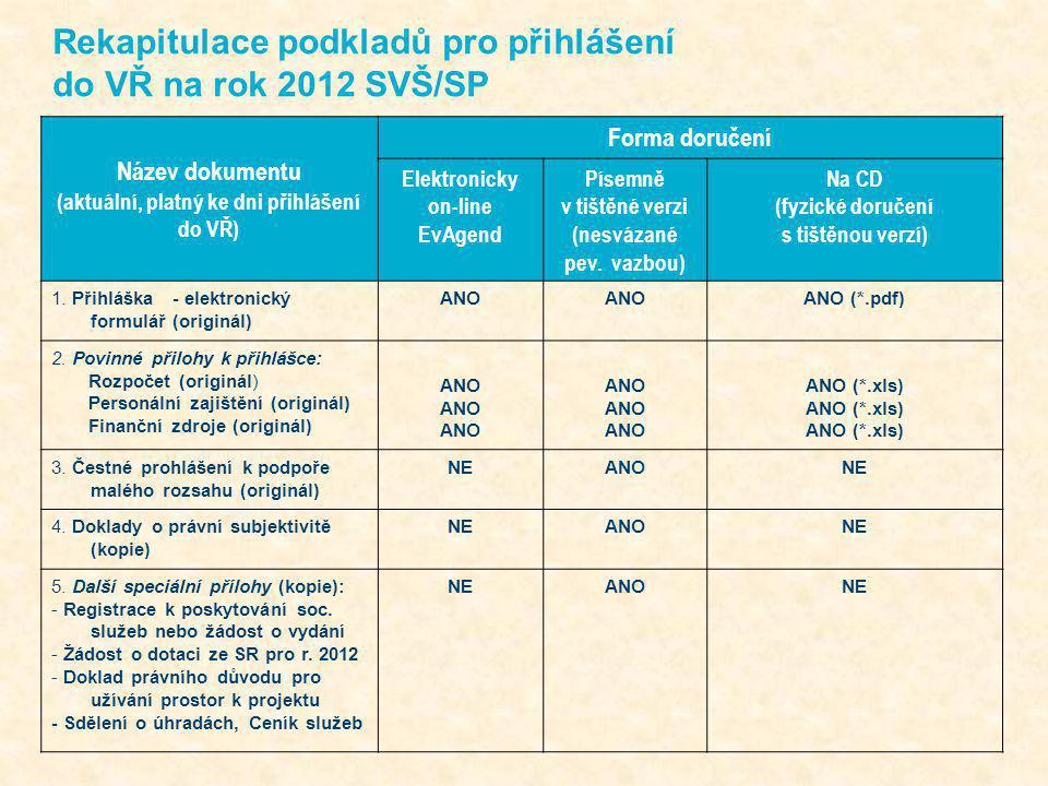 Rekapitulace podkladů pro přihlášení do VŘ na rok 2012 SVŠ/SP Název dokumentu (aktuální, platný ke dni přihlášení do VŘ) Forma doručení Elektronicky on-line EvAgend Písemně v tištěné verzi (nesvázané pev.