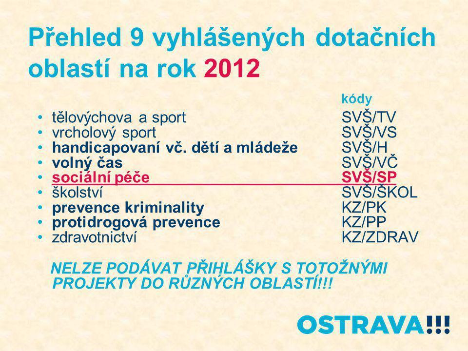 Přehled 9 vyhlášených dotačních oblastí na rok 2012 kódy •tělovýchova a sport SVŠ/TV •vrcholový sportSVŠ/VS •handicapovaní vč.
