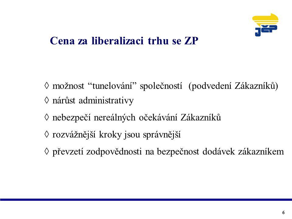 """Cena za liberalizaci trhu se ZP 6  možnost """"tunelování"""" společností (podvedení Zákazníků)  nárůst administrativy  nebezpečí nereálných očekávání Zá"""