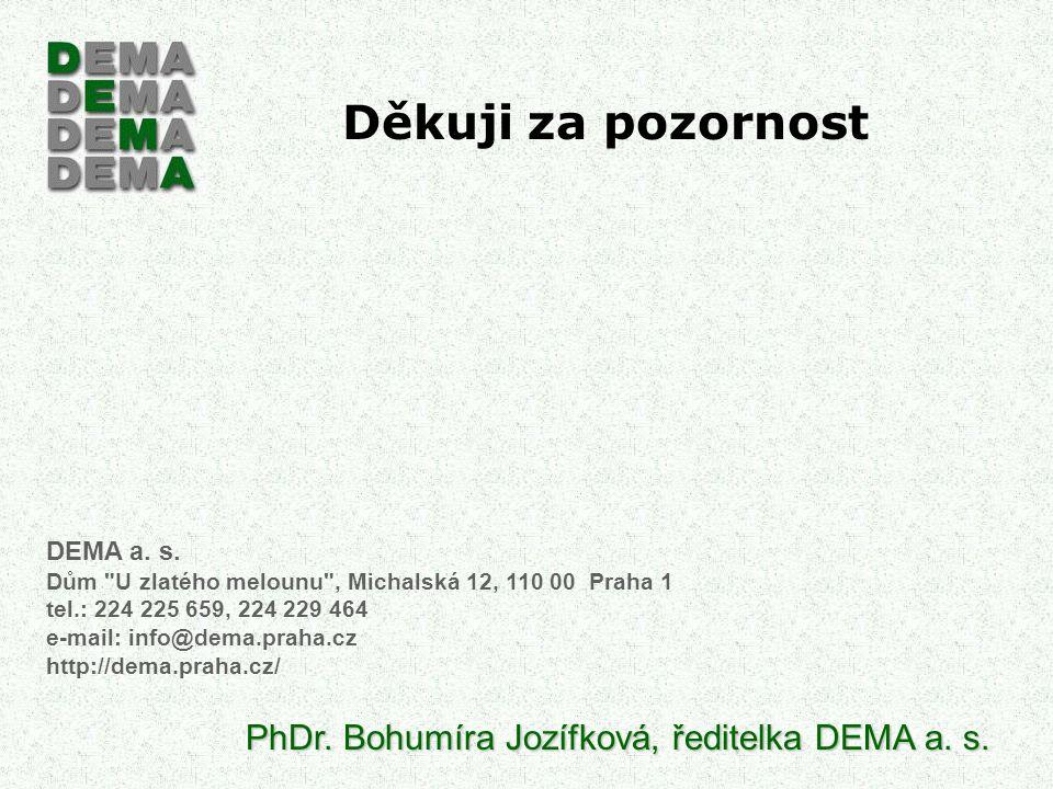 PhDr. Bohumíra Jozífková, ředitelka DEMA a. s. Děkuji za pozornost DEMA a.