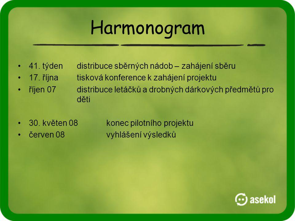 Harmonogram •41. týdendistribuce sběrných nádob – zahájení sběru •17.