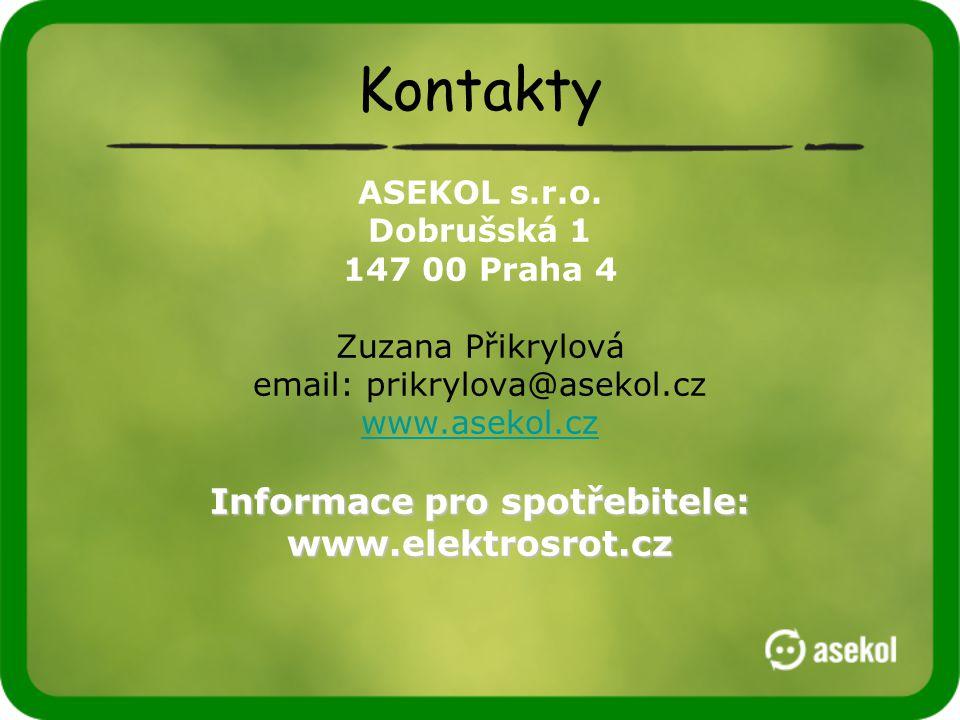 Kontakty ASEKOL s.r.o.