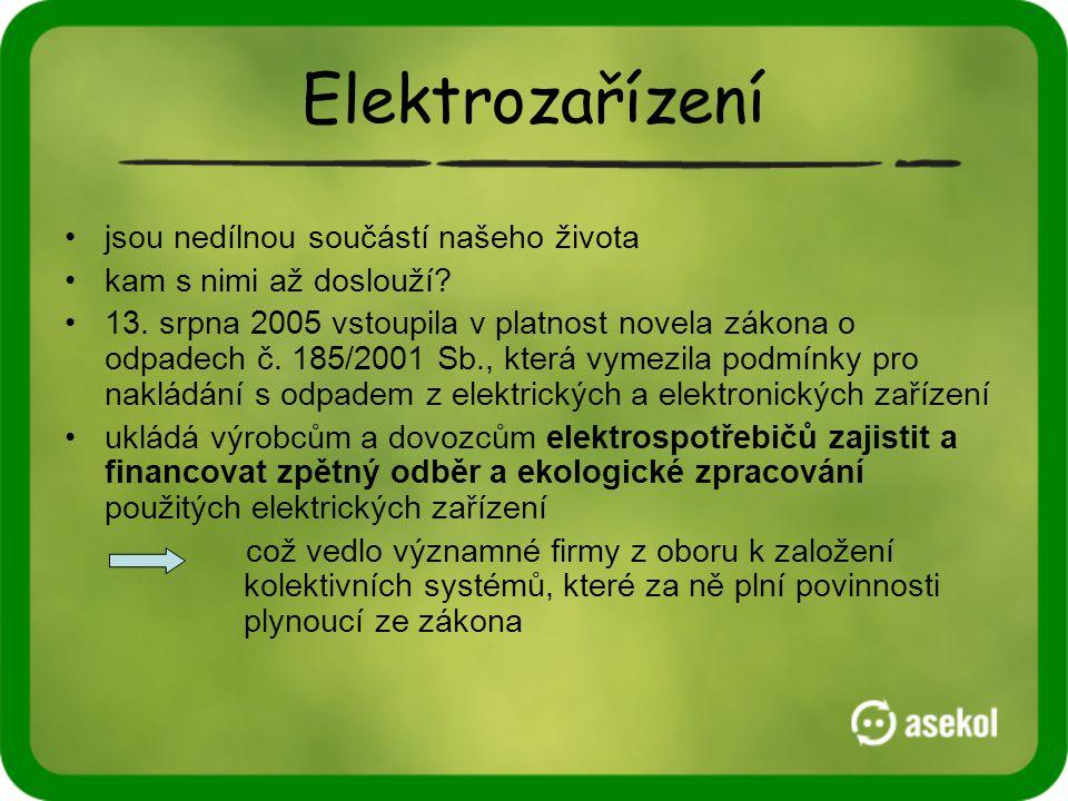 Elektrozařízení •jsou nedílnou součástí našeho života •kam s nimi až doslouží.