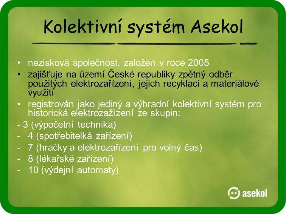 Kolektivní systém Asekol •nezisková společnost, založen v roce 2005 •zajišťuje na území České republiky zpětný odběr použitých elektrozařízení, jejich recyklaci a materiálové využití •registrován jako jediný a výhradní kolektivní systém pro historická elektrozažízení ze skupin: - 3 (výpočetní technika) -4 (spotřebitelká zařízení) -7 (hračky a elektrozařízení pro volný čas) -8 (lékařské zařízení) -10 (výdejní automaty)