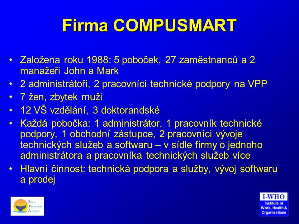 Firma COMPUSMART •Založena roku 1988: 5 poboček, 27 zaměstnanců a 2 manažeři John a Mark •2 administrátoři, 2 pracovníci technické podpory na VPP •7 ž