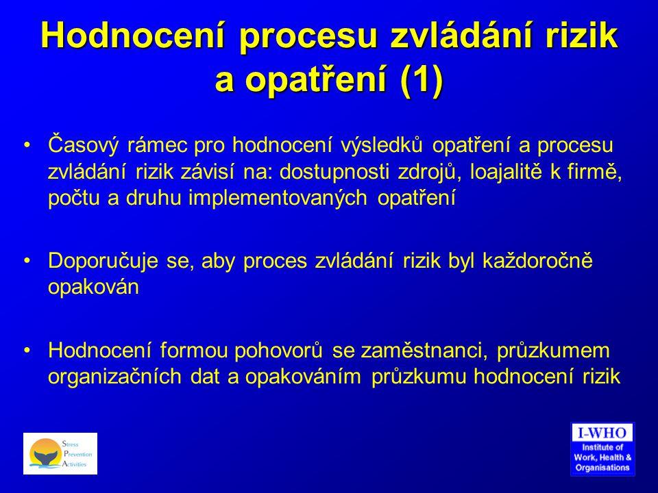 Hodnocení procesu zvládání rizik a opatření (1) •Časový rámec pro hodnocení výsledků opatření a procesu zvládání rizik závisí na: dostupnosti zdrojů,