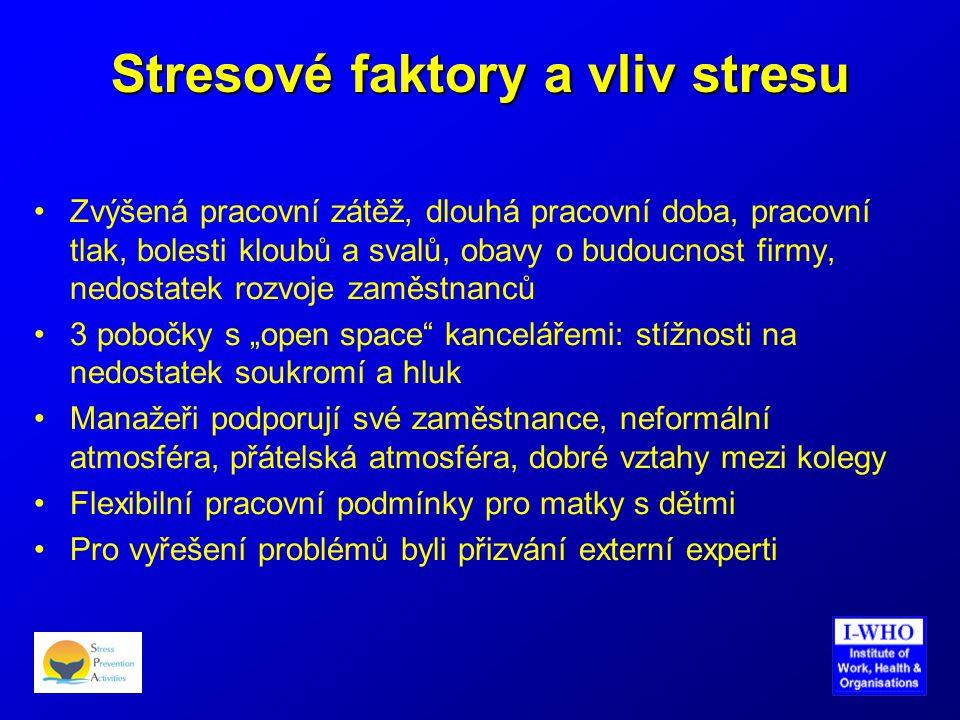 Stresové faktory a vliv stresu •Zvýšená pracovní zátěž, dlouhá pracovní doba, pracovní tlak, bolesti kloubů a svalů, obavy o budoucnost firmy, nedosta