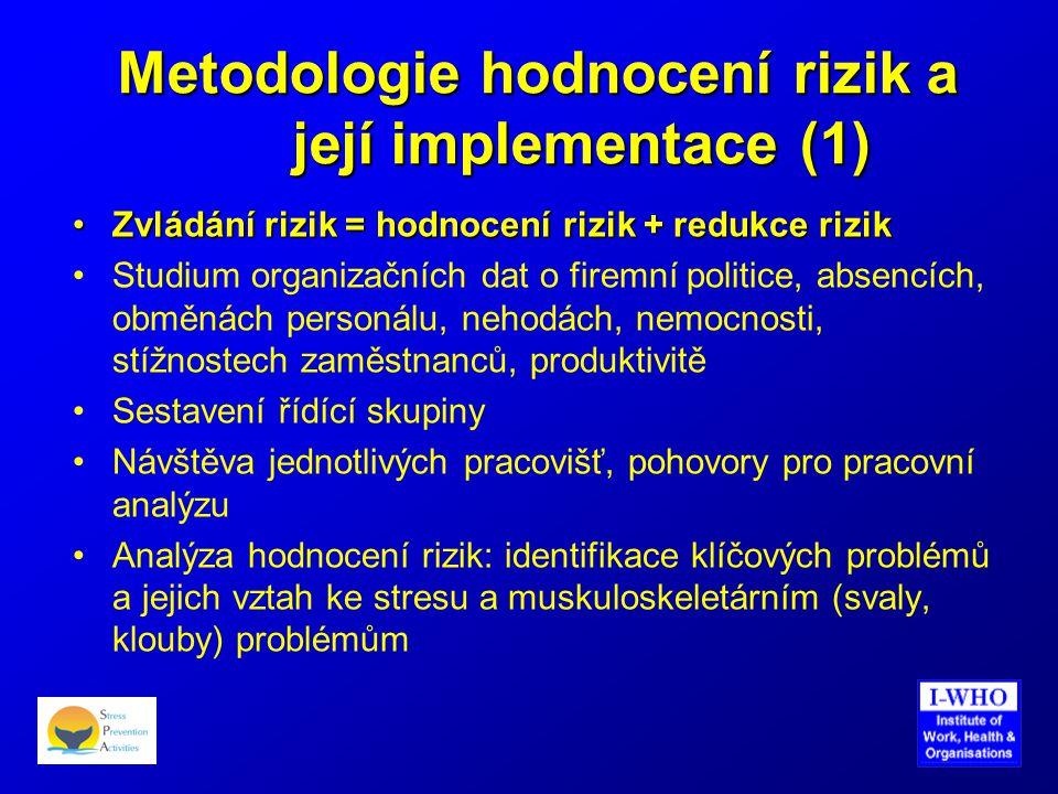 Metodologie hodnocení rizik a její implementace (1) •Zvládání rizik = hodnocení rizik + redukce rizik •Studium organizačních dat o firemní politice, a