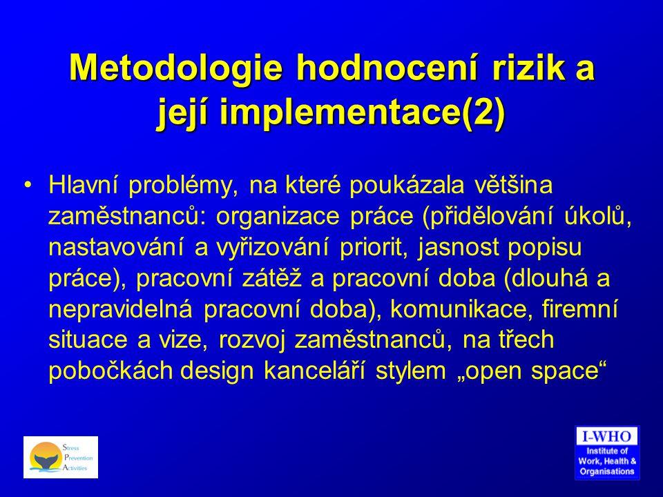 Metodologie hodnocení rizik a její implementace(2) •Hlavní problémy, na které poukázala většina zaměstnanců: organizace práce (přidělování úkolů, nast