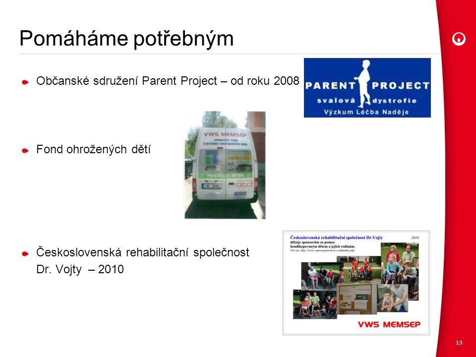 Občanské sdružení Parent Project – od roku 2008 Fond ohrožených dětí Československá rehabilitační společnost Dr.