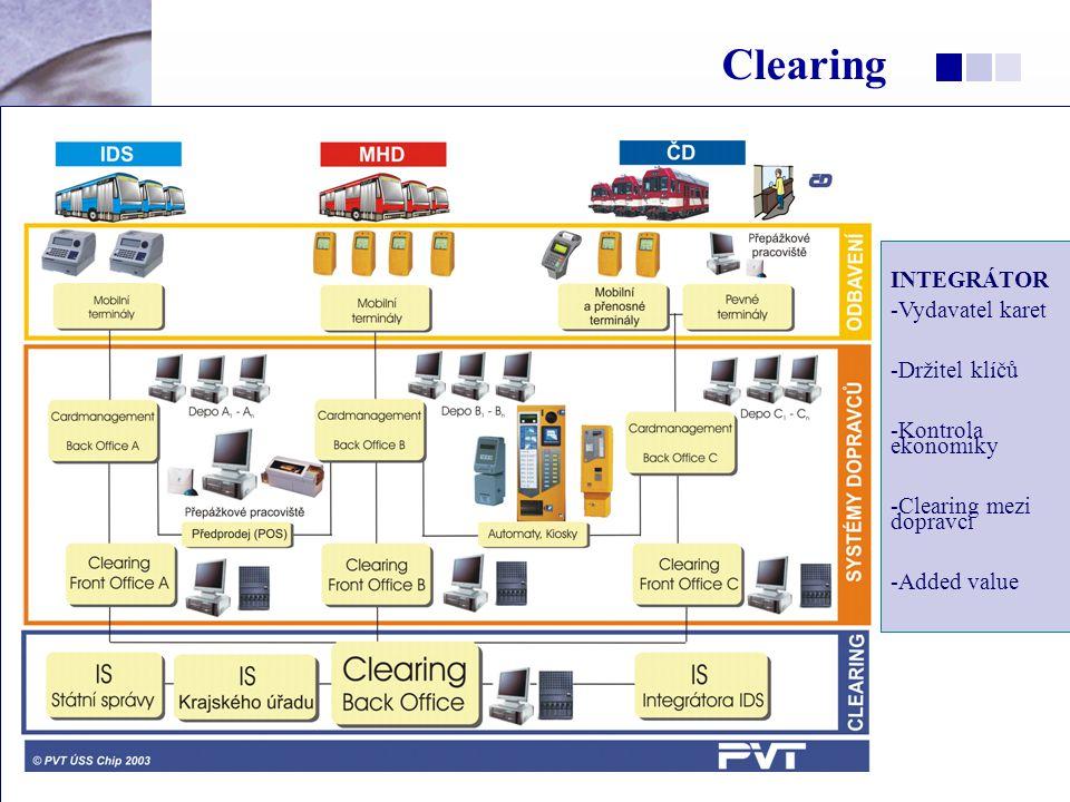 10 www.pvt.cz Systémová integrace v dopravě Clearing INTEGRÁTOR -Vydavatel karet -Držitel klíčů -Kontrola ekonomiky -Clearing mezi dopravci -Added value