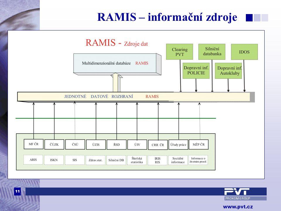 11 www.pvt.cz Systémová integrace v dopravě RAMIS – informační zdroje