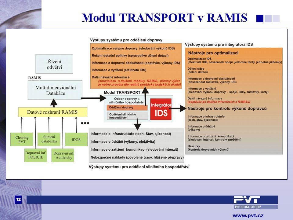 12 www.pvt.cz Systémová integrace v dopravě Modul TRANSPORT v RAMIS