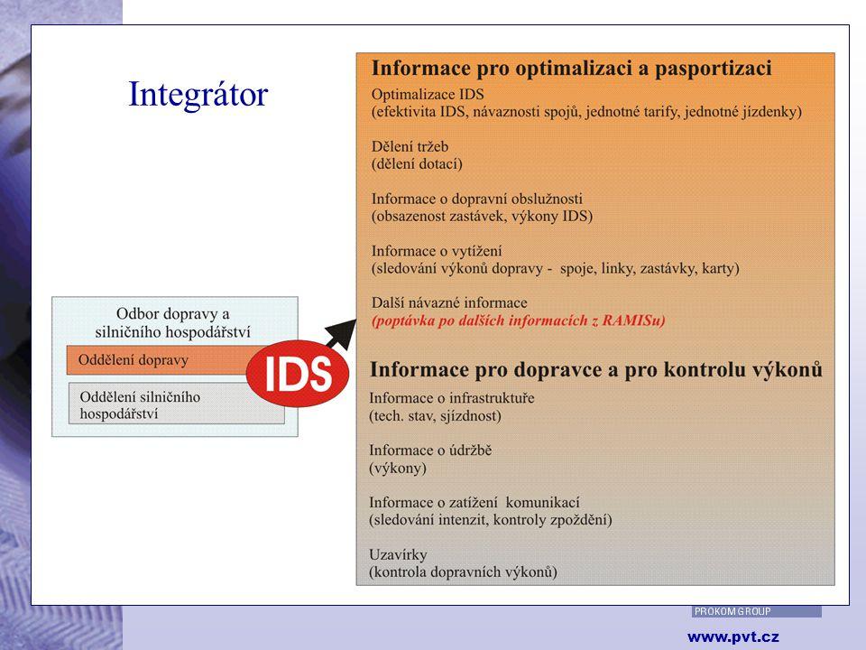 14 www.pvt.cz Systémová integrace v dopravě RAMIS Integrátor