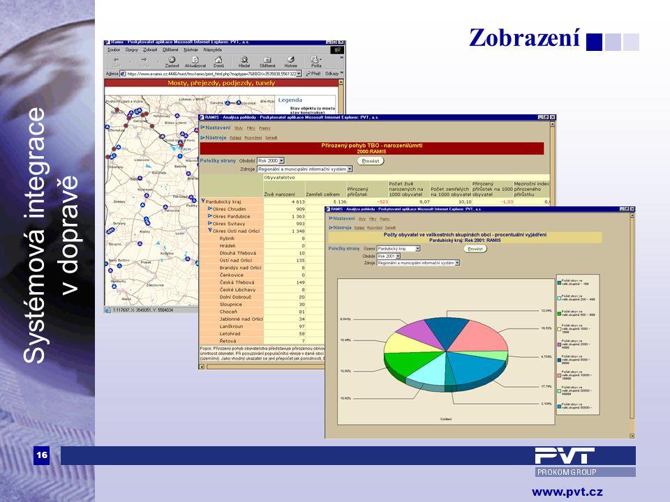 16 www.pvt.cz Systémová integrace v dopravě Zobrazení