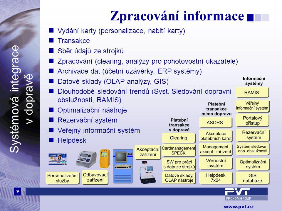 9 www.pvt.cz Systémová integrace v dopravě  Vydání karty (personalizace, nabití karty)  Transakce  Sběr údajů ze strojků  Zpracování (clearing, an