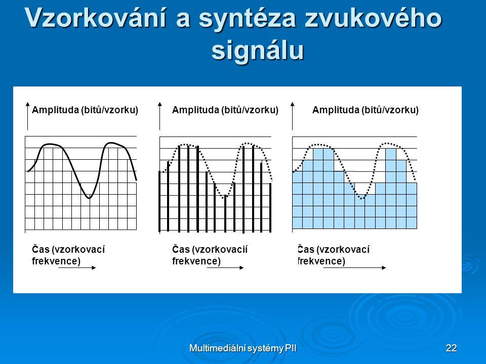 Multimediální systémy PII 22 Vzorkování a syntéza zvukového signálu Amplituda (bitů/vzorku) Čas (vzorkovací frekvence) Amplituda (bitů/vzorku) Čas (vzorkovací frekvence) Amplituda (bitů/vzorku) Čas (vzorkovacií frekvence)
