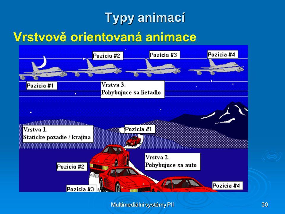 Multimediální systémy PII 30 Typy animací Vrstvově orientovaná animace