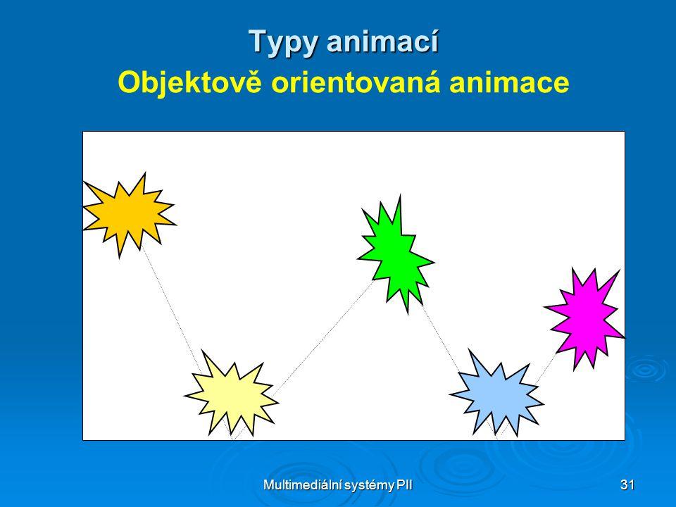 Multimediální systémy PII 31 Typy animací Objektově orientovaná animace