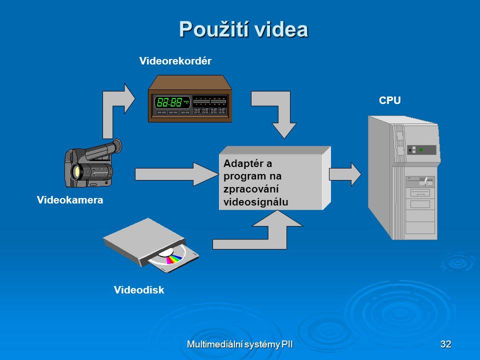 Multimediální systémy PII 32 Použití videa Adaptér a program na zpracování videosignálu CPU Videorekordér Videodisk Videokamera