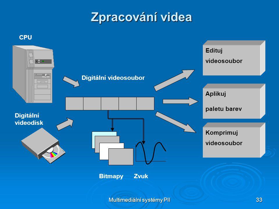 Multimediální systémy PII 33 Zpracování videa Edituj videosoubor Aplikuj paletu barev Komprimuj videosoubor Digitální videosoubor CPU Digitální videodisk Bitmapy Zvuk