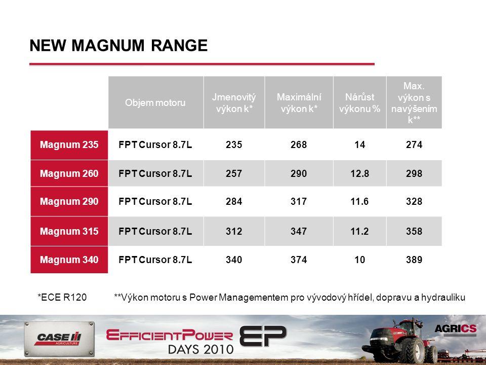 MAGNUM KLÍČOVÉ VLASTNOSTI NOVÝ motor FPT Cursor 8.7 l Multicontroller s integrovaným monitorem AFS Pro 700 NOVÉ vysoce výkonné vnější hydraulické okruhy (max.