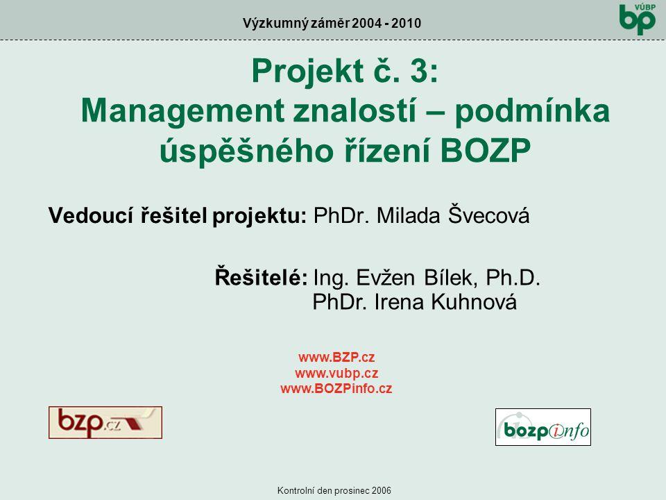 Výzkumný záměr 2004 - 2010 Kontrolní den prosinec 2006 Vedoucí řešitel projektu: PhDr. Milada Švecová www.BZP.cz www.vubp.cz www.BOZPinfo.cz Projekt č
