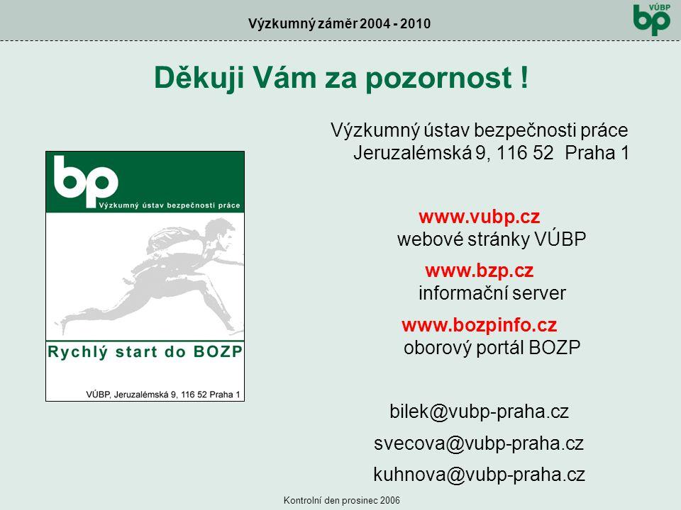 Výzkumný záměr 2004 - 2010 Kontrolní den prosinec 2006 Výzkumný ústav bezpečnosti práce Jeruzalémská 9, 116 52 Praha 1 www.vubp.cz webové stránky VÚBP www.bzp.cz informační server www.bozpinfo.cz oborový portál BOZP bilek@vubp-praha.cz svecova@vubp-praha.cz kuhnova@vubp-praha.cz Děkuji Vám za pozornost !