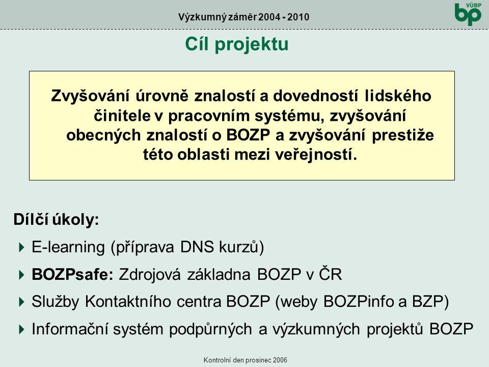 Výzkumný záměr 2004 - 2010 Kontrolní den prosinec 2006 Cíl projektu Dílčí úkoly:  E-learning (příprava DNS kurzů)  BOZPsafe: Zdrojová základna BOZP v ČR  Služby Kontaktního centra BOZP (weby BOZPinfo a BZP)  Informační systém podpůrných a výzkumných projektů BOZP Zvyšování úrovně znalostí a dovedností lidského činitele v pracovním systému, zvyšování obecných znalostí o BOZP a zvyšování prestiže této oblasti mezi veřejností.